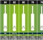 cricket-bat-size-2