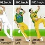 fastest-bowler-in-the-world-6